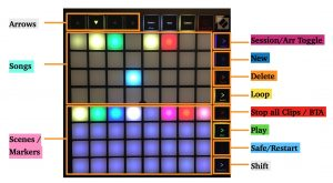 SONG:MODE 2 Launchpad
